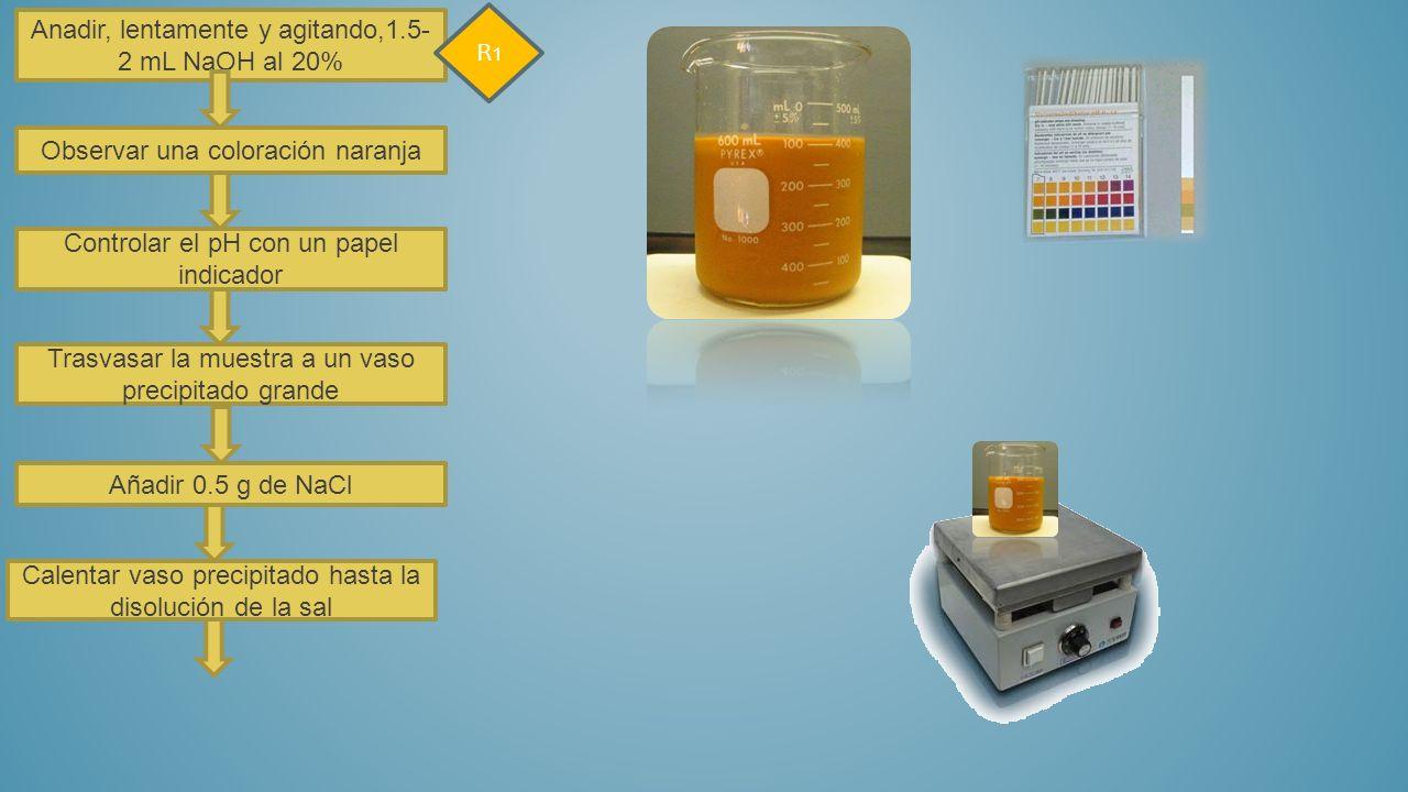 Anadir, lentamente y agitando,1.5-2 mL NaOH al 20% R1