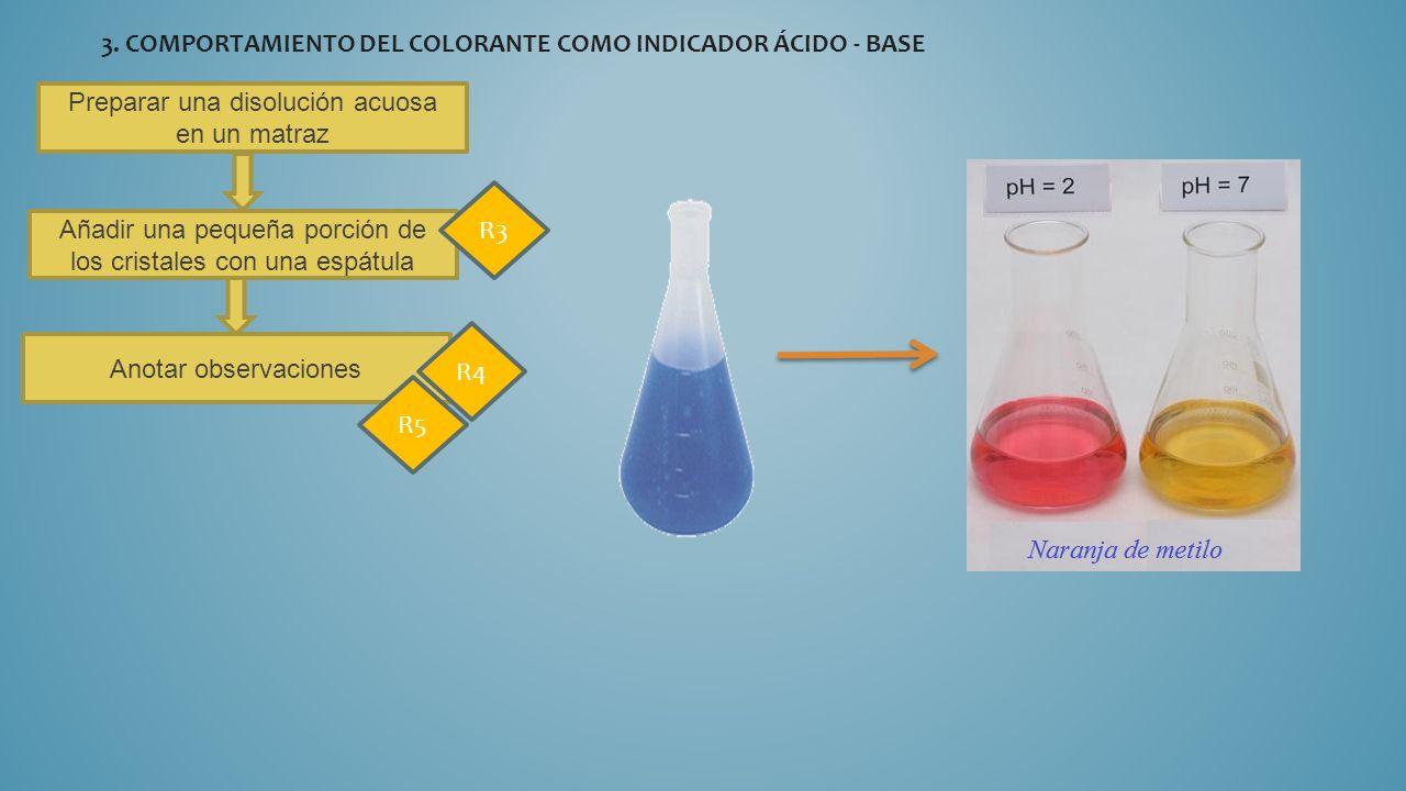 3. COMPORTAMIENTO DEL COLORANTE COMO INDICADOR ÁCIDO - BASE