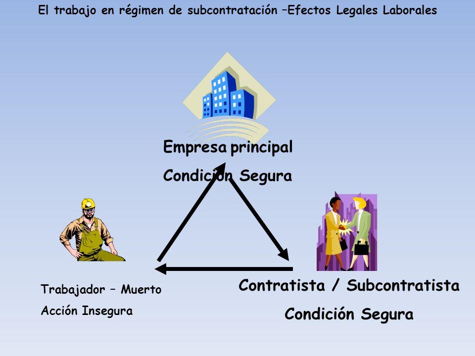 Contratista / Subcontratista Condición Segura