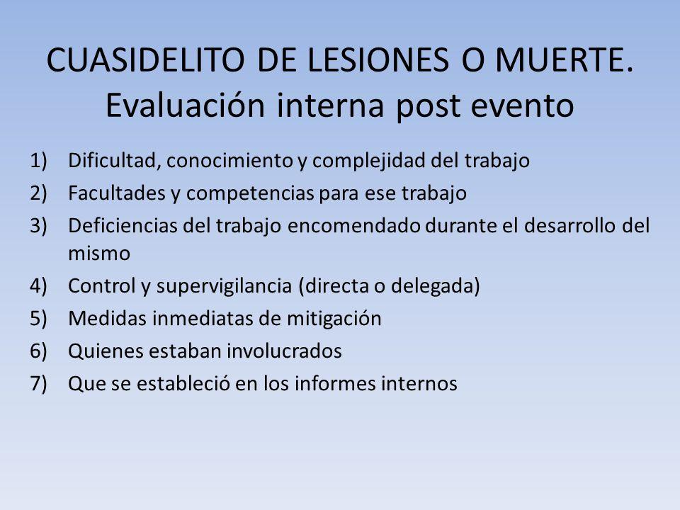 CUASIDELITO DE LESIONES O MUERTE. Evaluación interna post evento