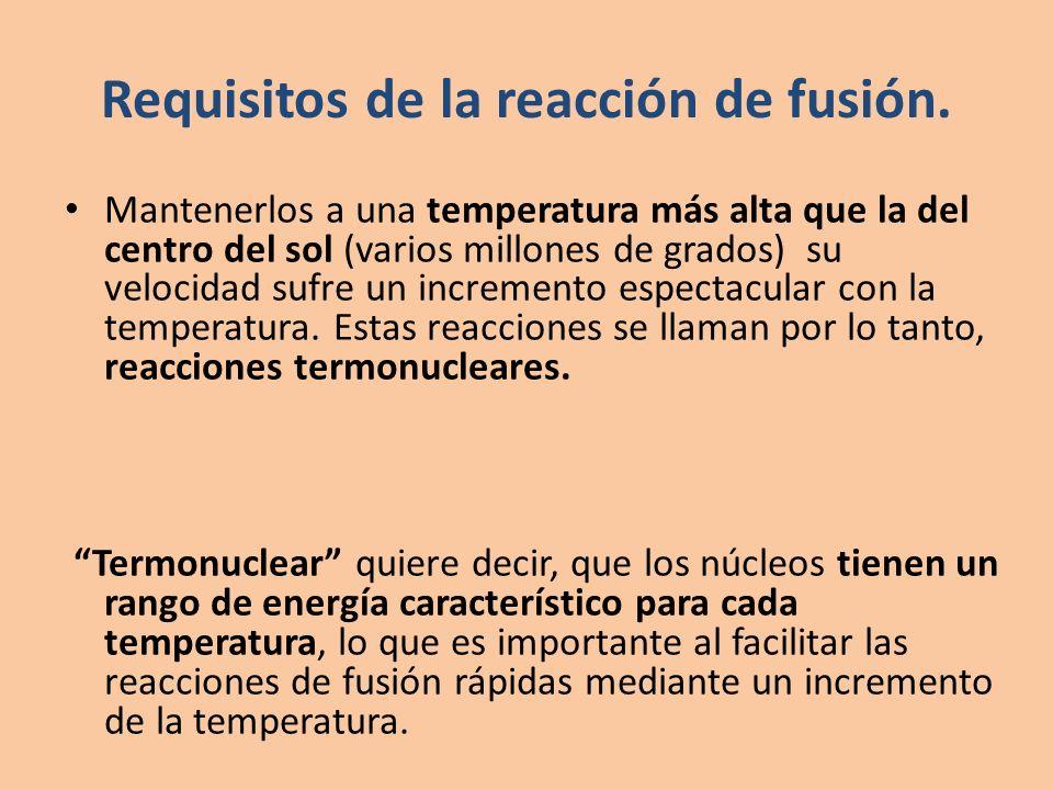 Requisitos de la reacción de fusión.