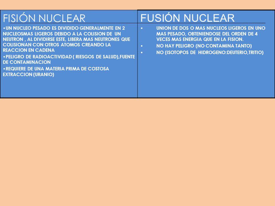 FISIÓN NUCLEAR FUSIÓN NUCLEAR