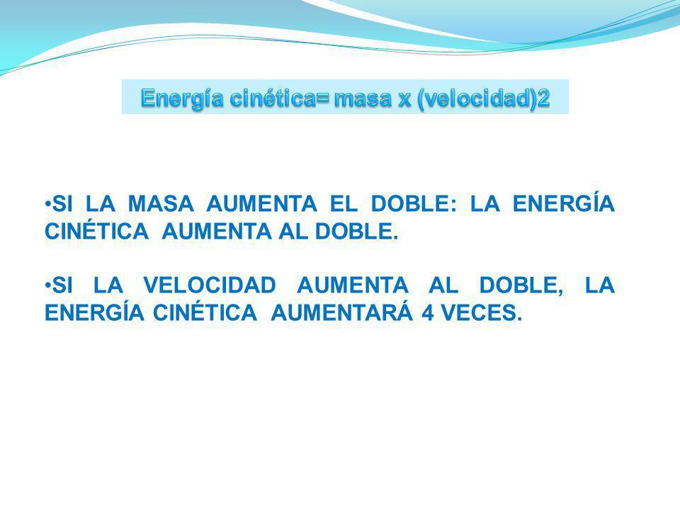 Energía cinética= masa x (velocidad)2