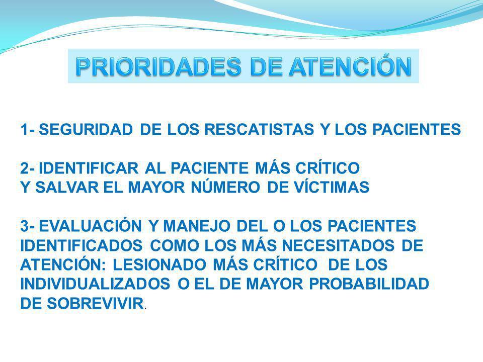 PRIORIDADES DE ATENCIÓN