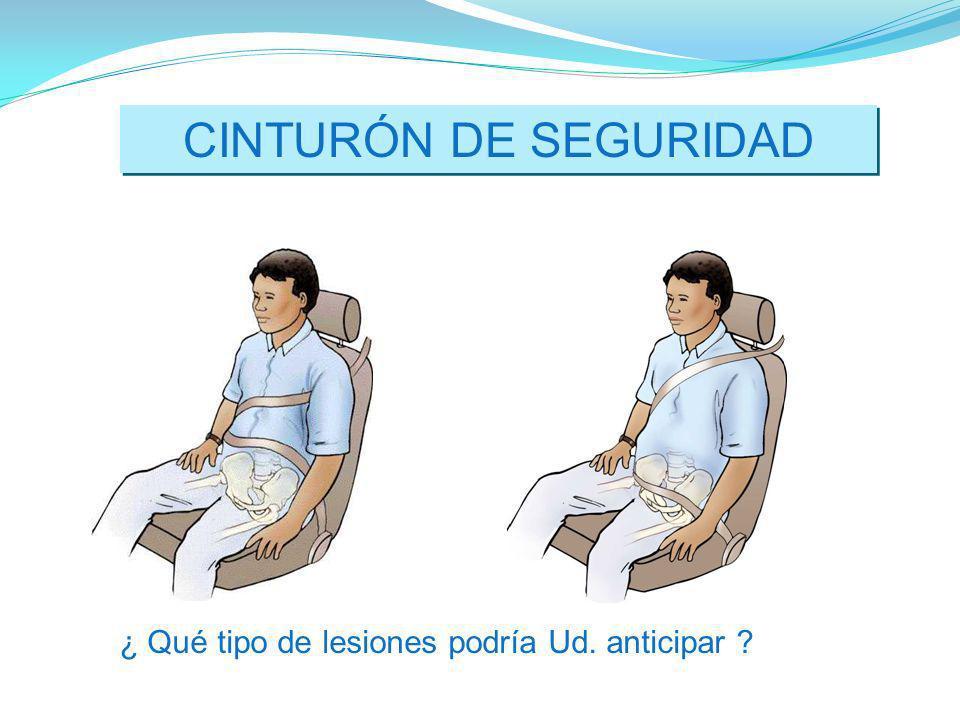 CINTURÓN DE SEGURIDAD ¿ Qué tipo de lesiones podría Ud. anticipar