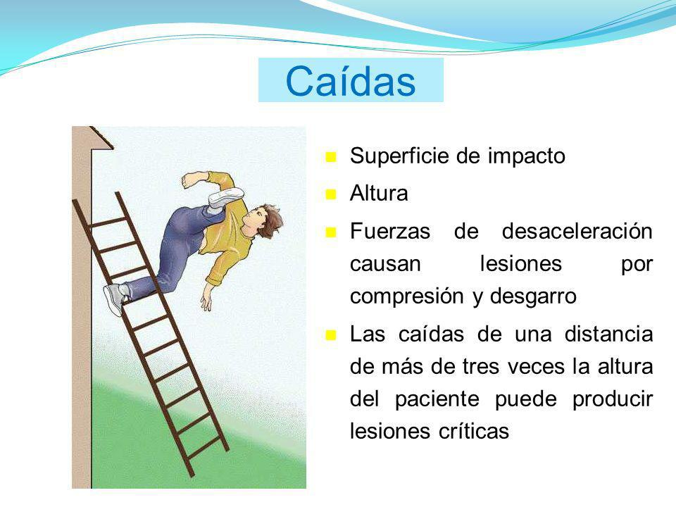 Caídas Superficie de impacto Altura