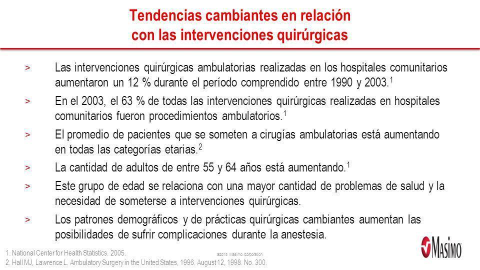 Tendencias cambiantes en relación con las intervenciones quirúrgicas