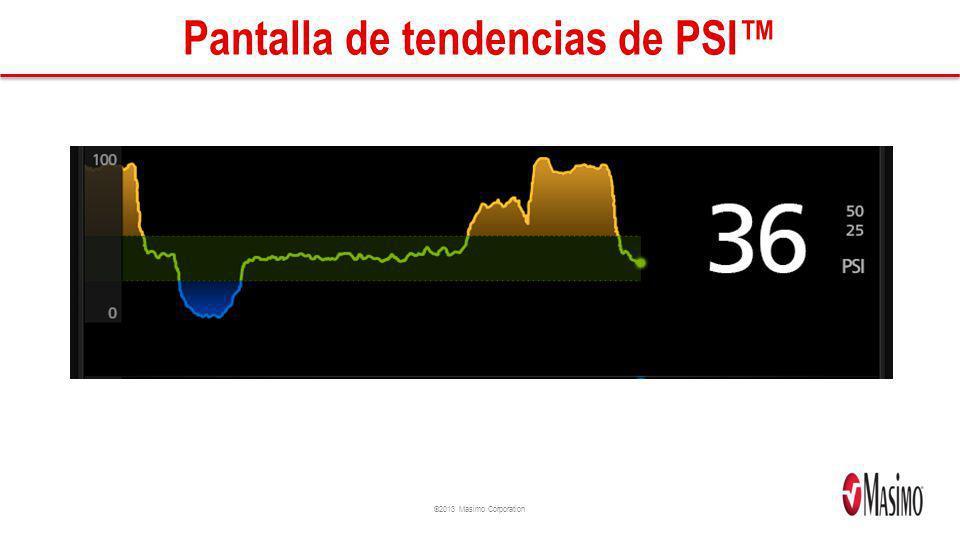 Pantalla de tendencias de PSI™