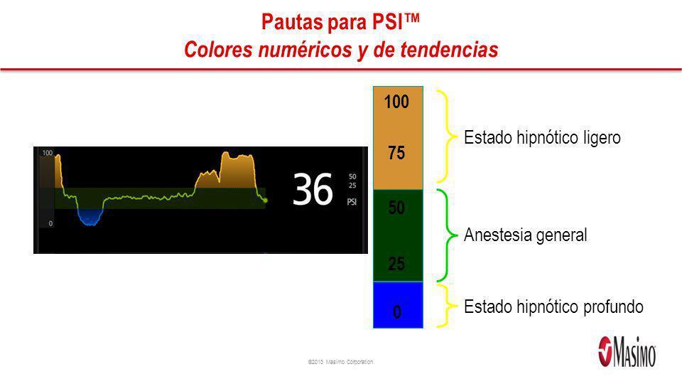 Pautas para PSI™ Colores numéricos y de tendencias