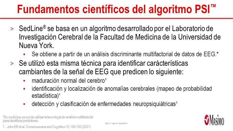 Fundamentos científicos del algoritmo PSI™