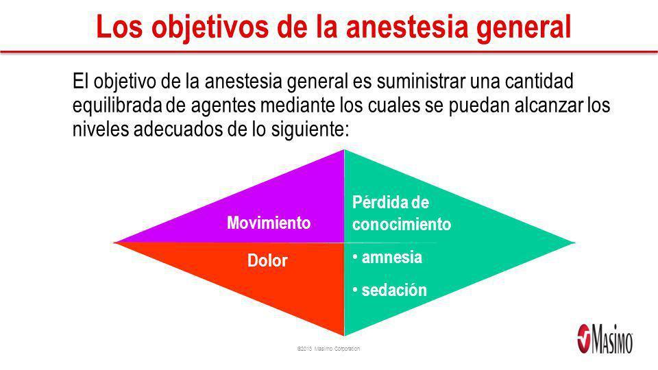 Los objetivos de la anestesia general
