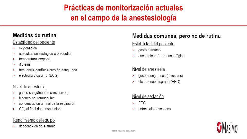 Prácticas de monitorización actuales en el campo de la anestesiología