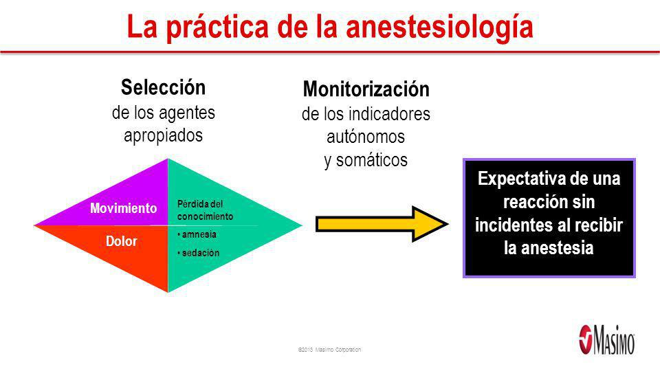 La práctica de la anestesiología