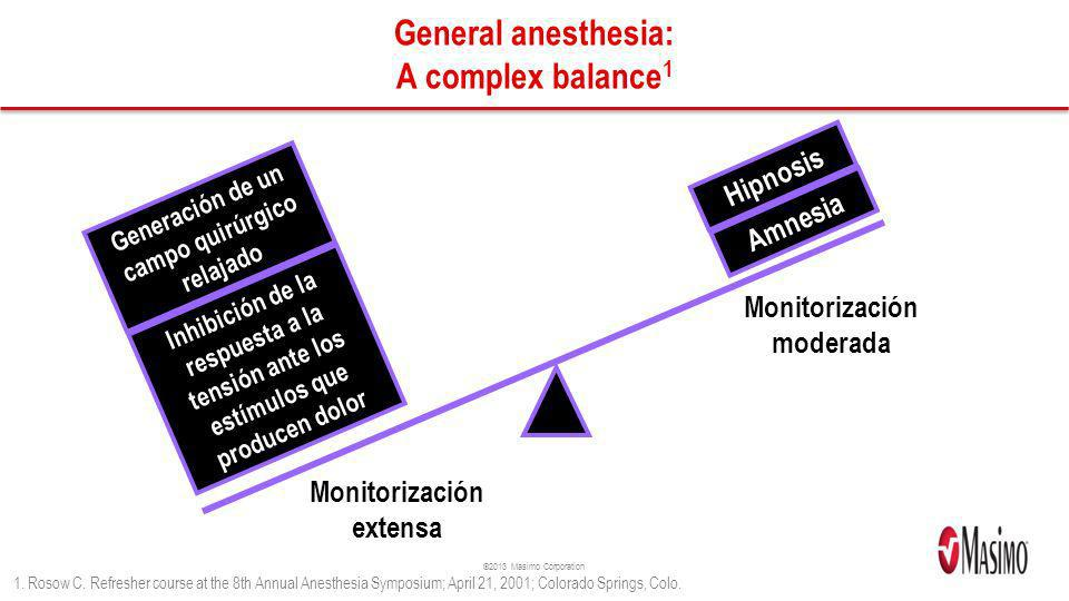 General anesthesia: A complex balance1