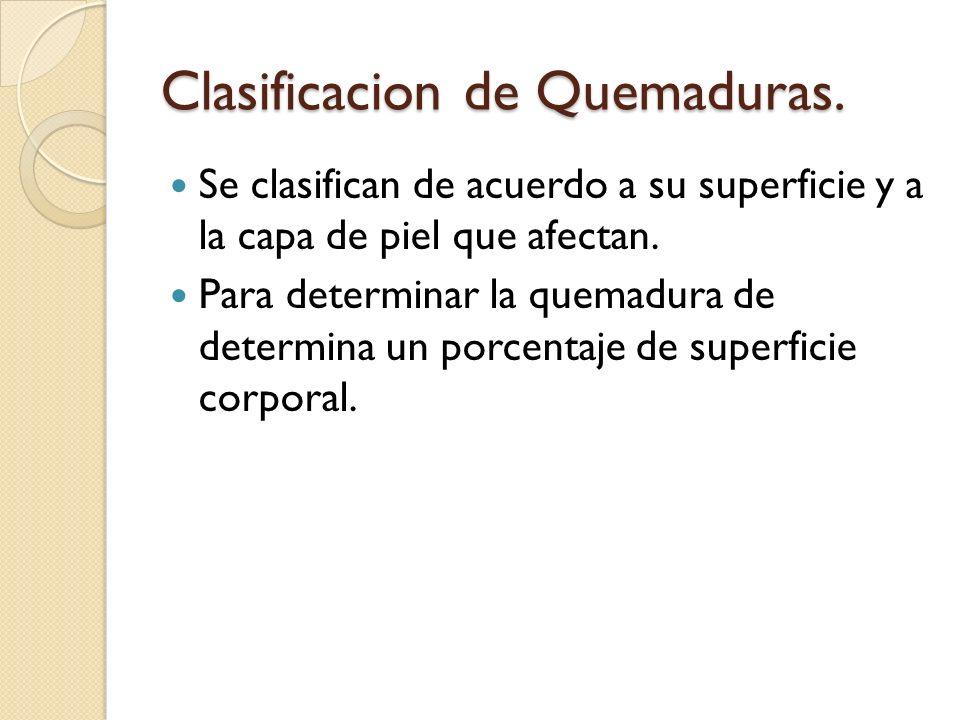 Clasificacion de Quemaduras.