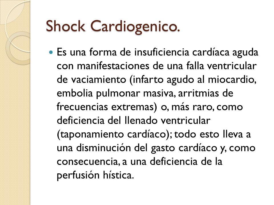 Shock Cardiogenico.