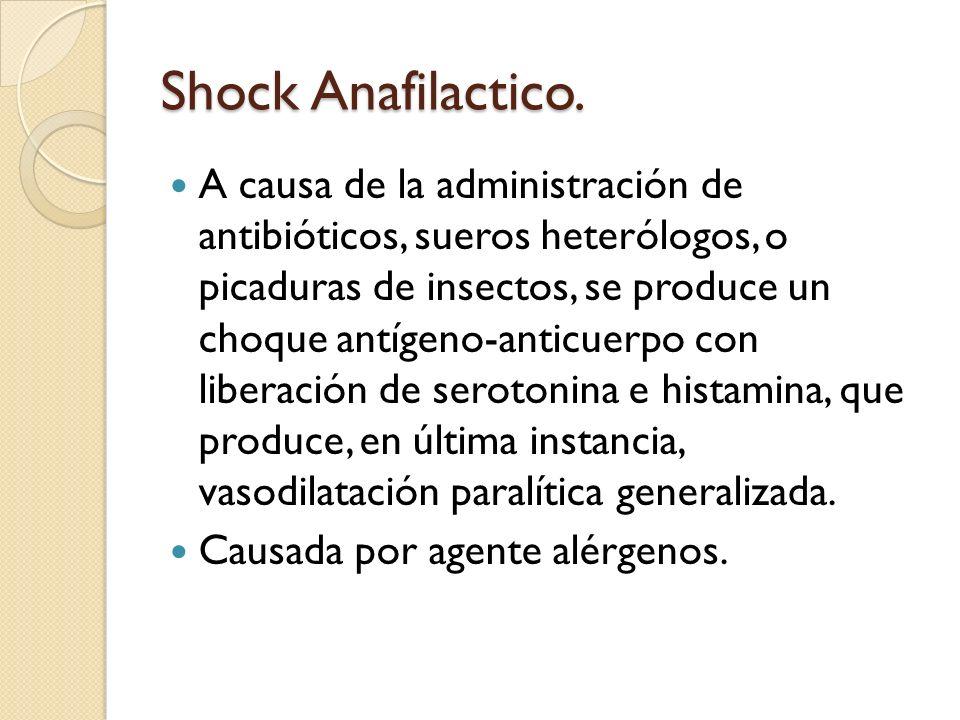 Shock Anafilactico.