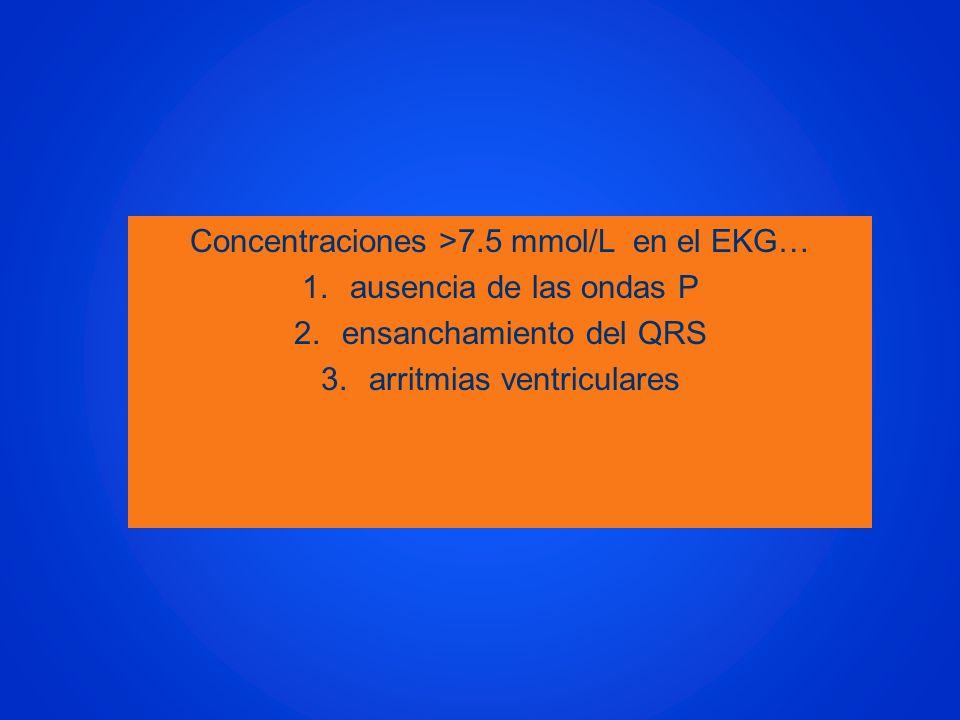 Concentraciones >7.5 mmol/L en el EKG… ausencia de las ondas P