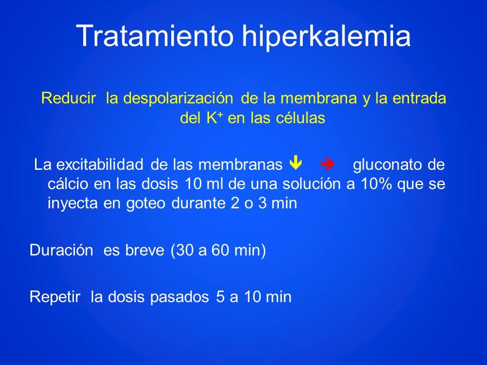 Tratamiento hiperkalemia