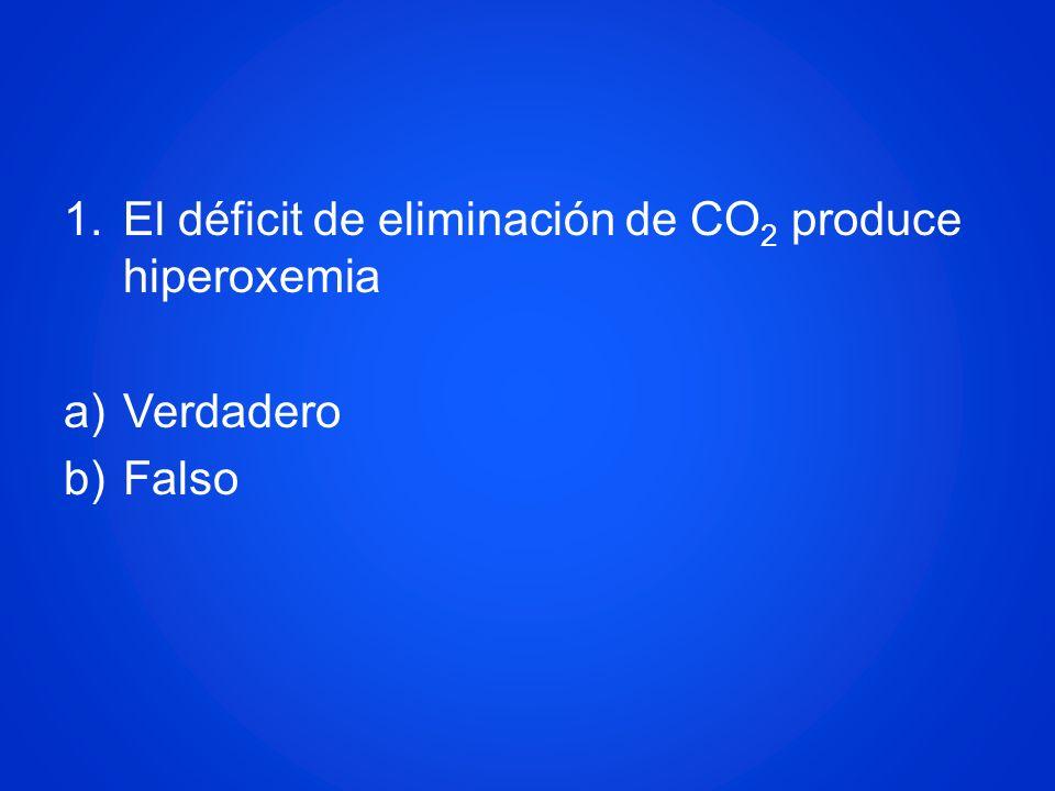 El déficit de eliminación de CO2 produce hiperoxemia