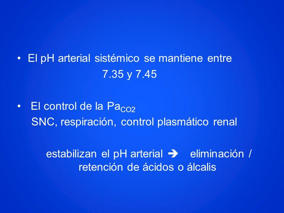 El pH arterial sistémico se mantiene entre 7.35 y 7.45
