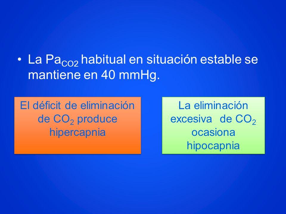 La PaCO2 habitual en situación estable se mantiene en 40 mmHg.