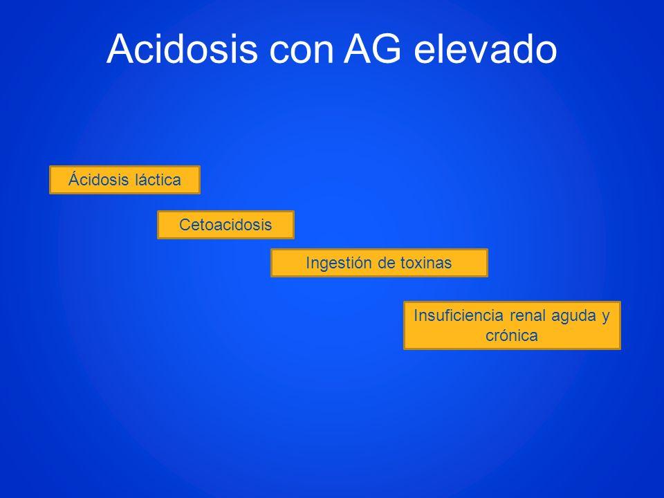 Acidosis con AG elevado