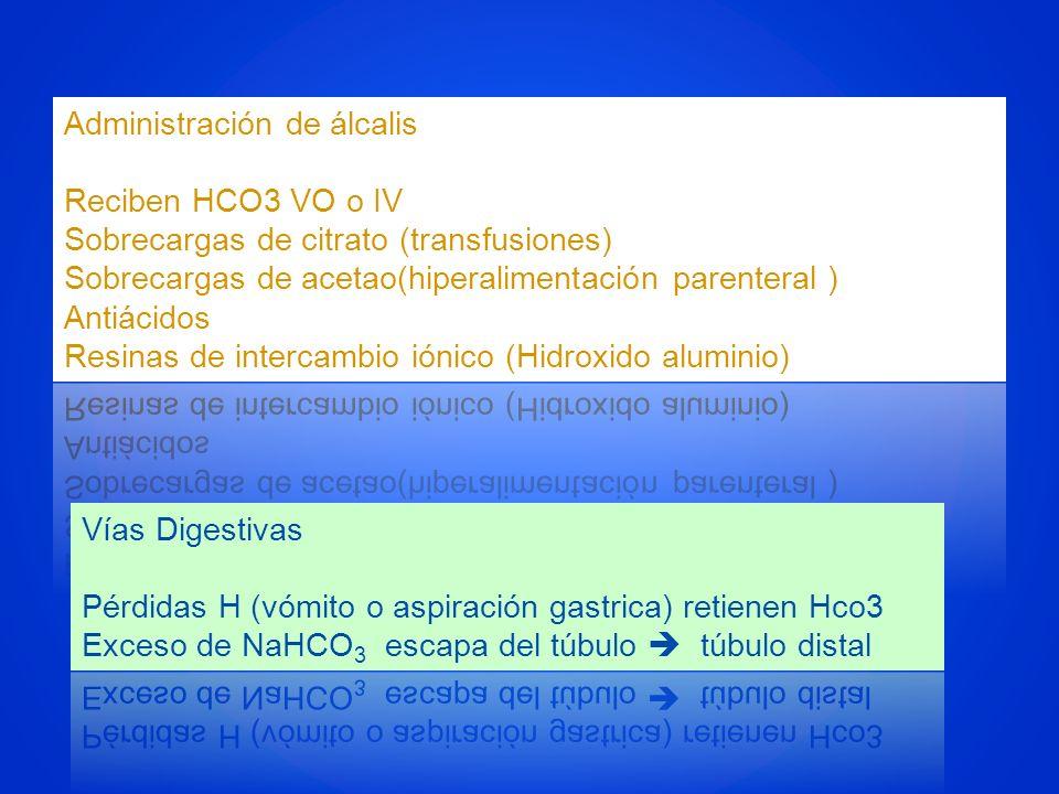 Administración de álcalis Reciben HCO3 VO o IV