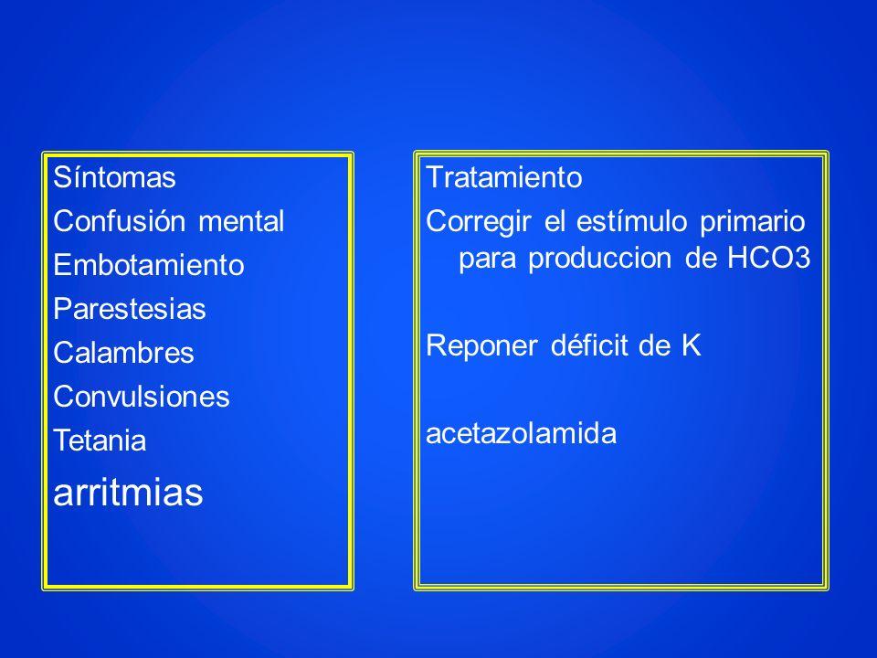 arritmias Síntomas Confusión mental Embotamiento Parestesias Calambres