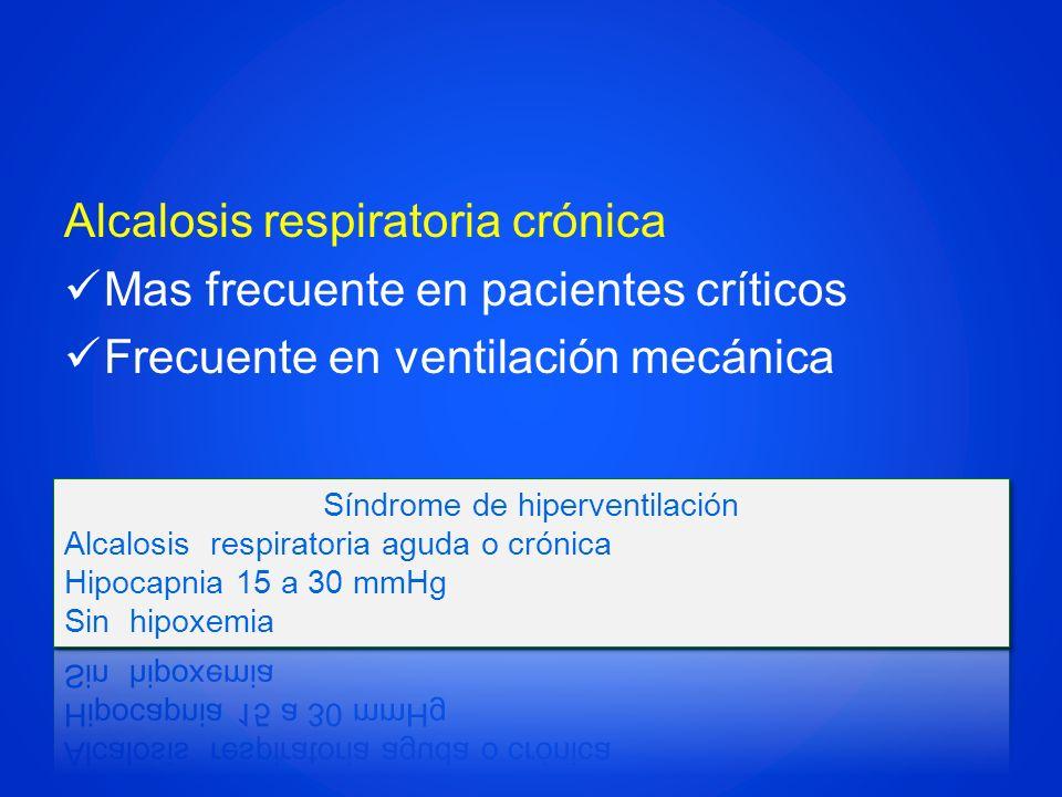 Síndrome de hiperventilación
