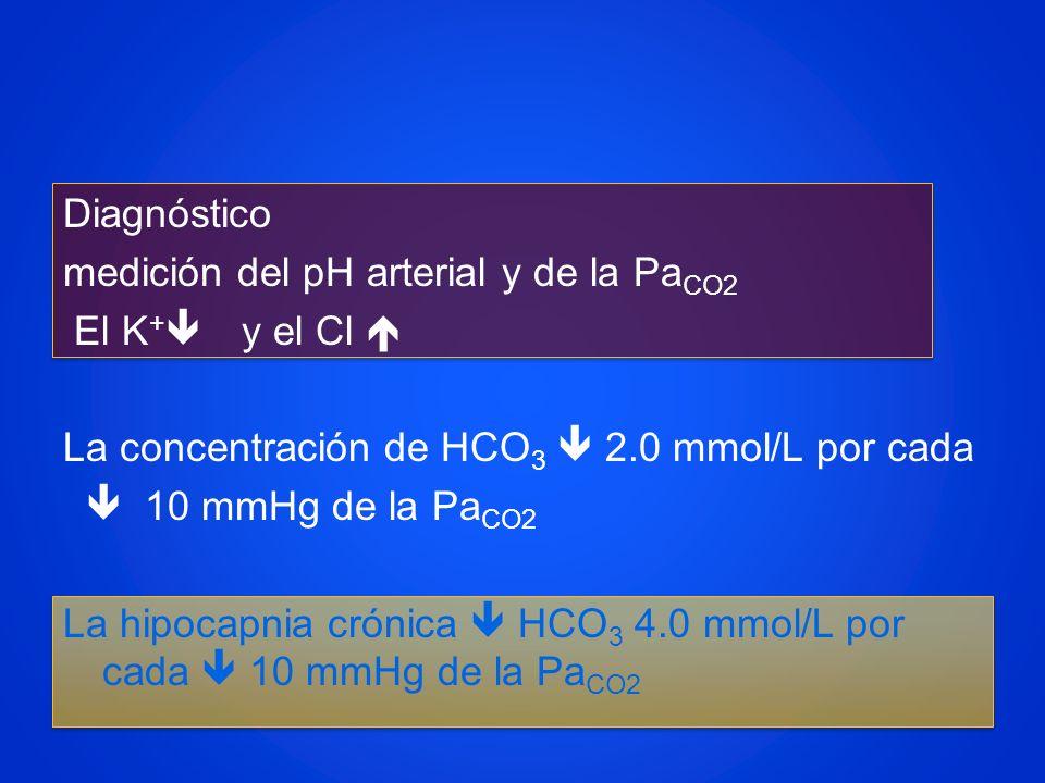 Diagnóstico medición del pH arterial y de la PaCO2 El K+ y el Cl  La concentración de HCO3  2.0 mmol/L por cada  10 mmHg de la PaCO2 La hipocapnia crónica  HCO3 4.0 mmol/L por cada  10 mmHg de la PaCO2