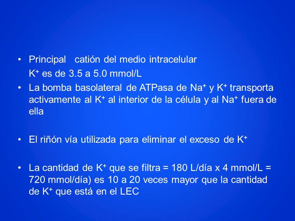 Principal catión del medio intracelular K+ es de 3.5 a 5.0 mmol/L