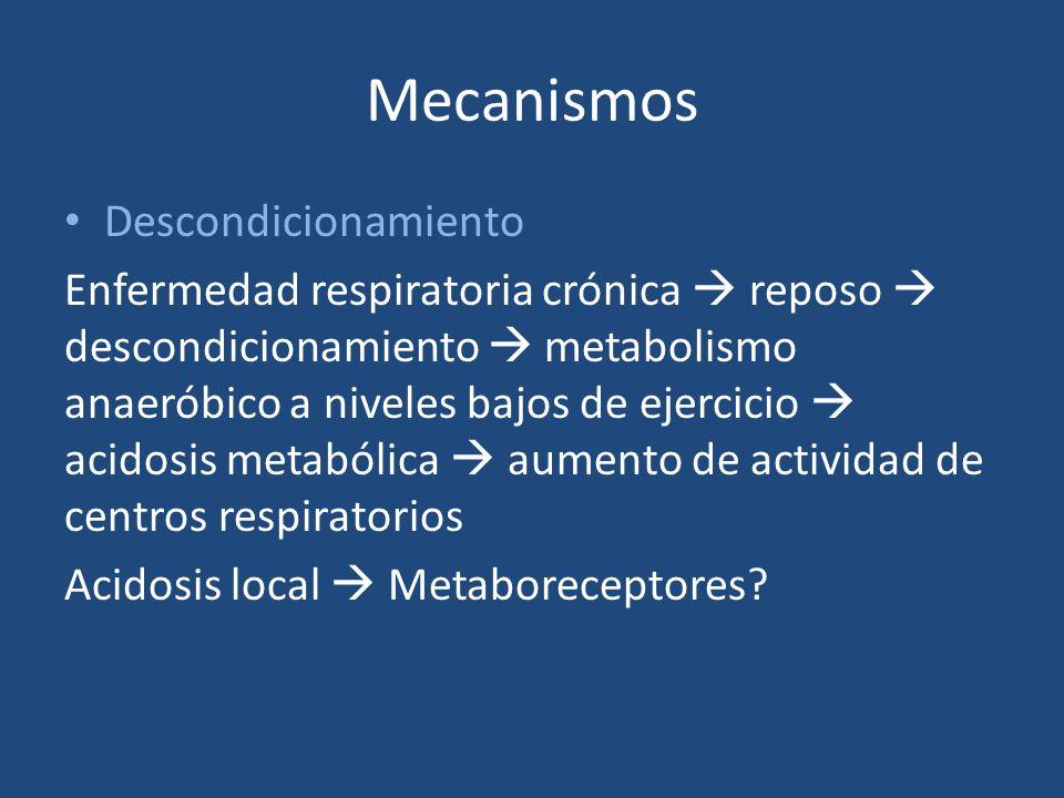 Mecanismos Descondicionamiento