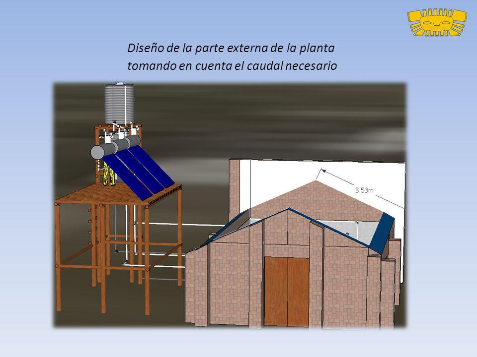 Diseño de la parte externa de la planta tomando en cuenta el caudal necesario