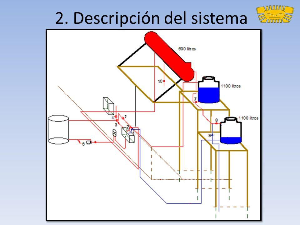 2. Descripción del sistema