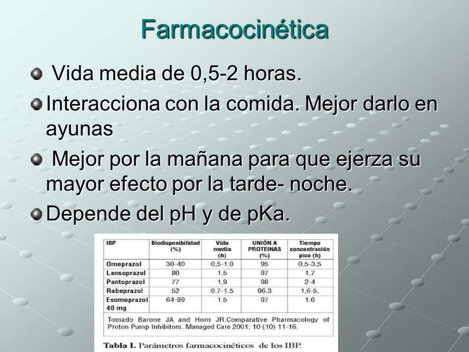 Farmacocinética Vida media de 0,5-2 horas.