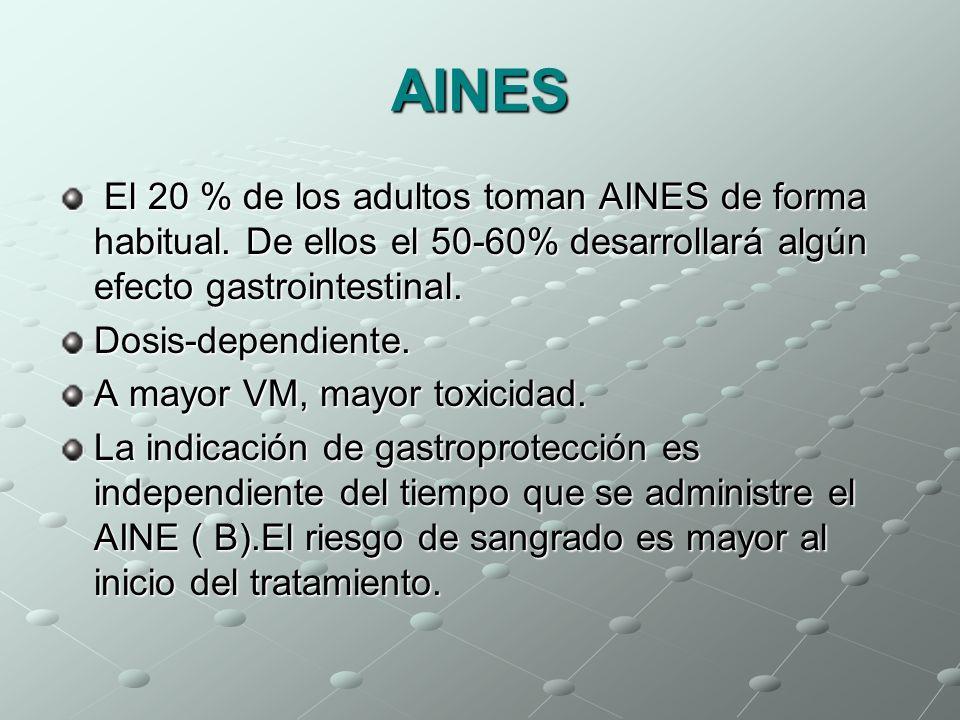AINES El 20 % de los adultos toman AINES de forma habitual. De ellos el 50-60% desarrollará algún efecto gastrointestinal.
