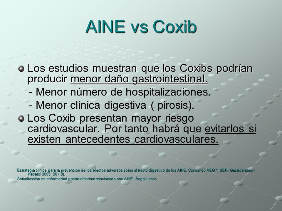 AINE vs Coxib Los estudios muestran que los Coxibs podrían producir menor daño gastrointestinal. - Menor número de hospitalizaciones.
