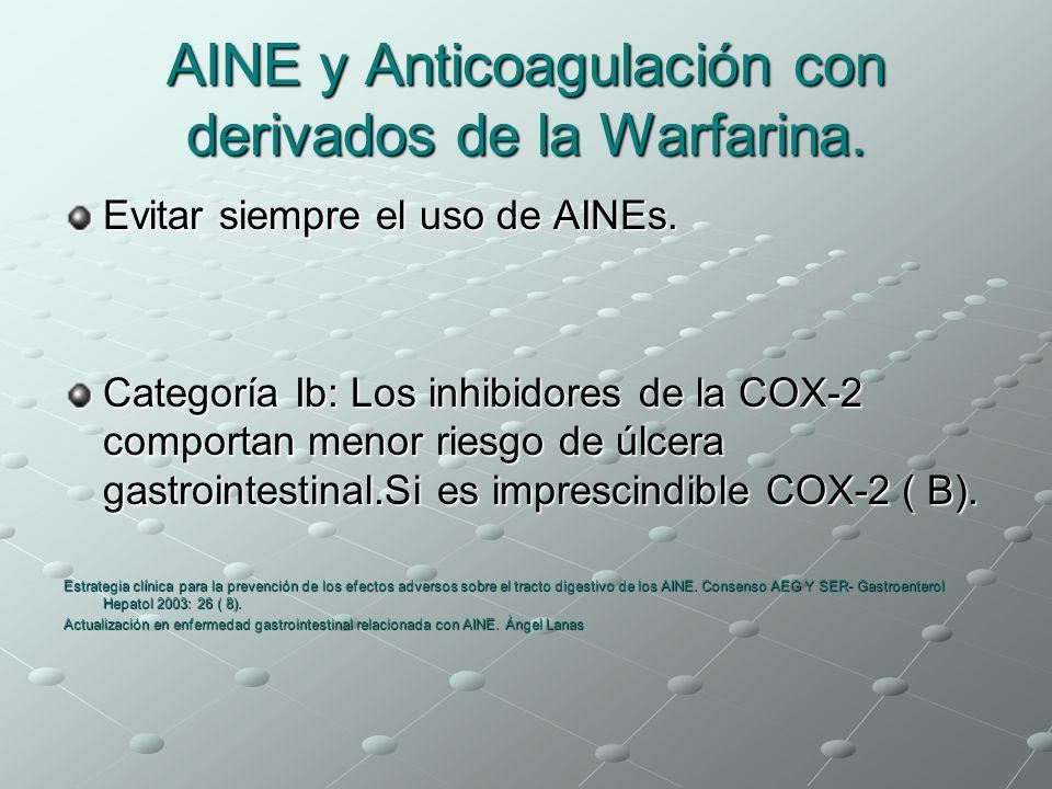 AINE y Anticoagulación con derivados de la Warfarina.
