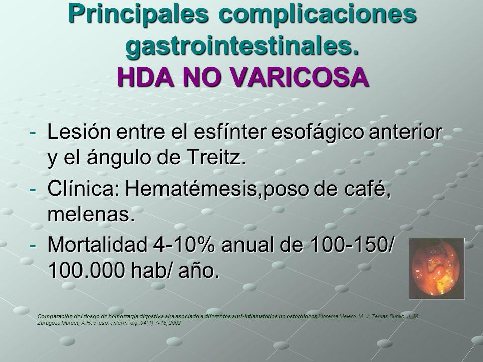 Principales complicaciones gastrointestinales. HDA NO VARICOSA