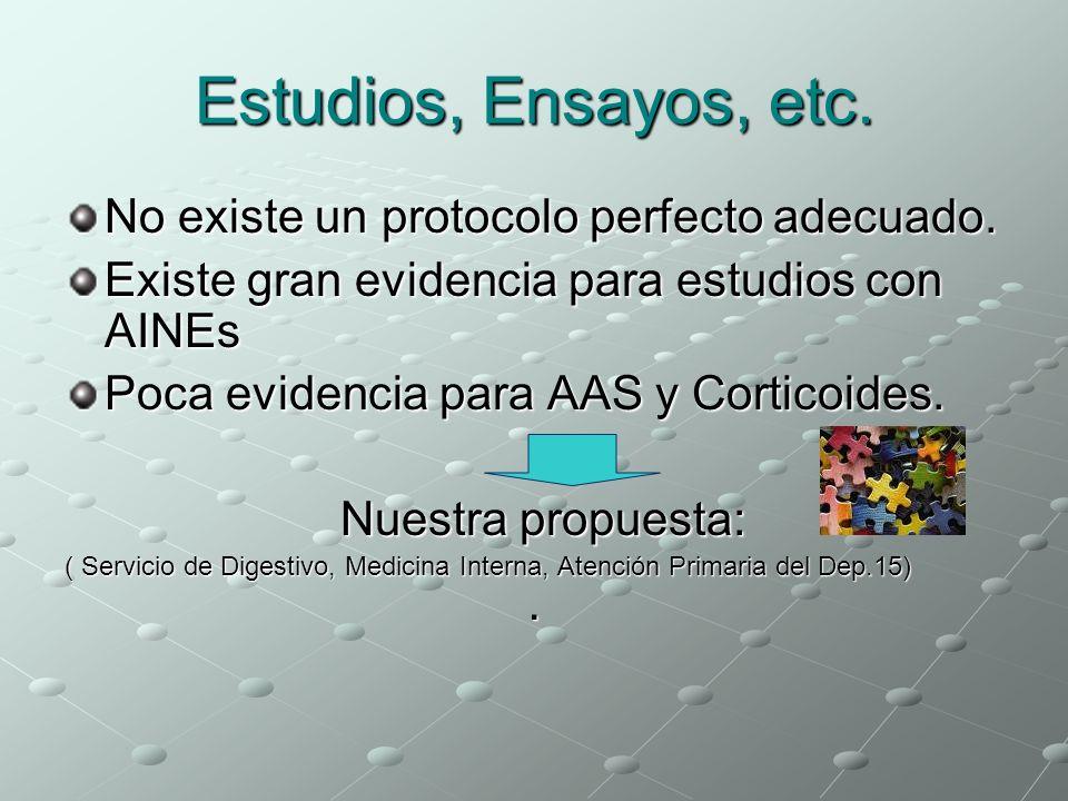 Estudios, Ensayos, etc. No existe un protocolo perfecto adecuado.