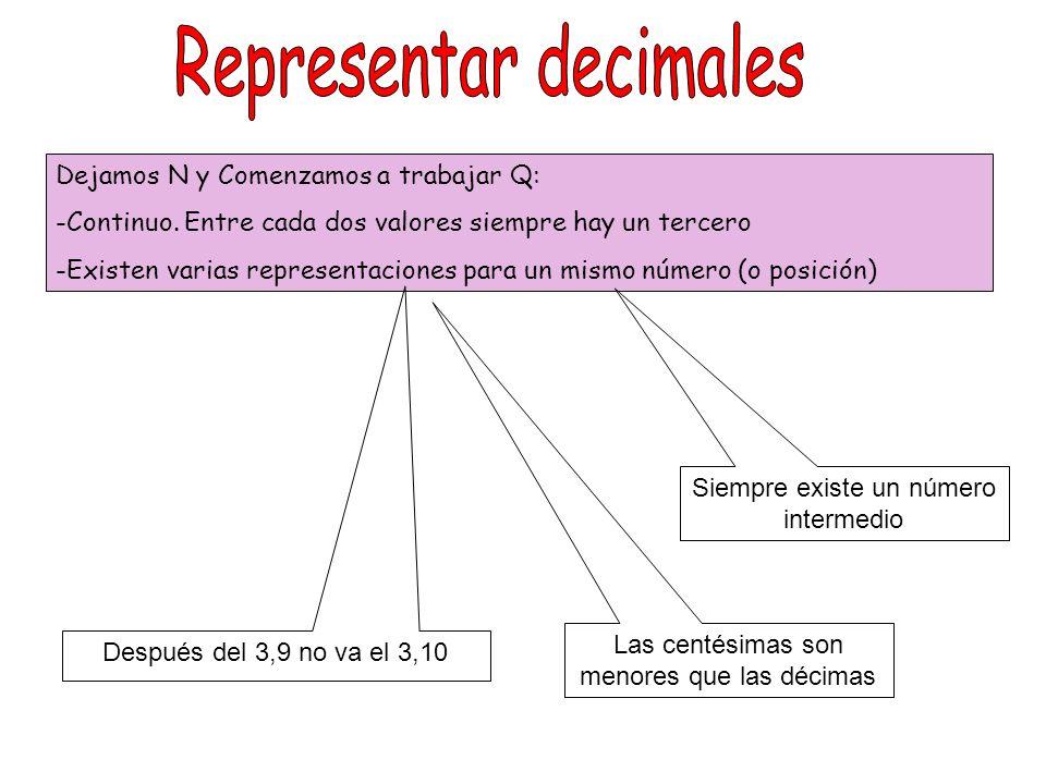 Representar decimales