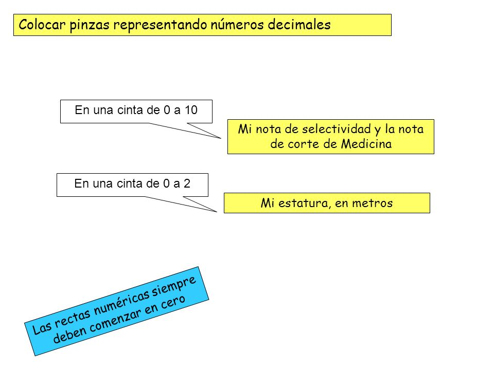 Colocar pinzas representando números decimales