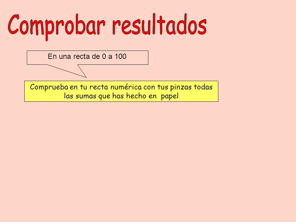 Comprobar resultados En una recta de 0 a 100