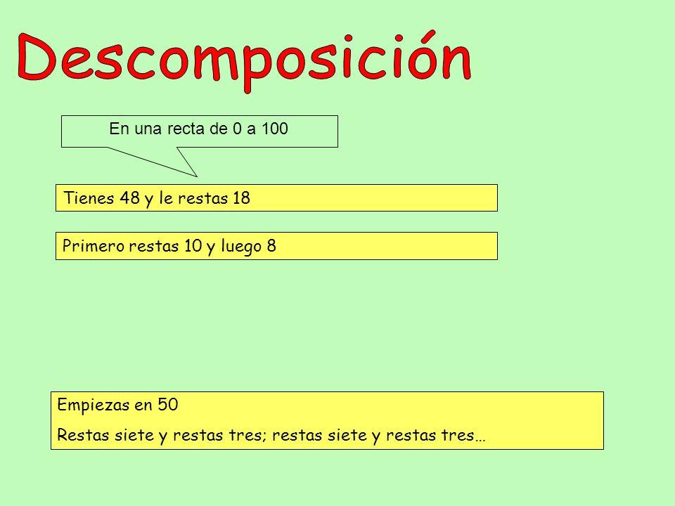 Descomposición En una recta de 0 a 100 Tienes 48 y le restas 18