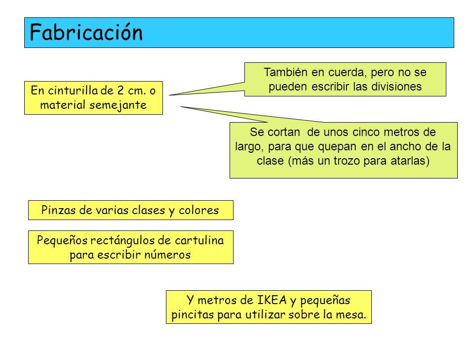 Fabricación También en cuerda, pero no se pueden escribir las divisiones. En cinturilla de 2 cm. o material semejante.