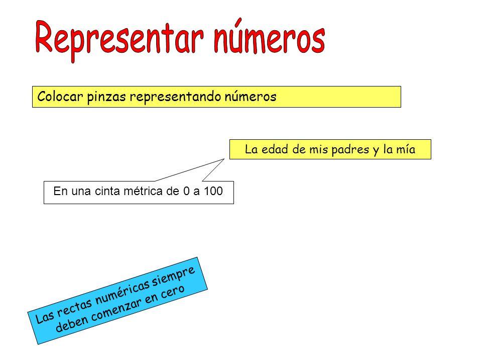 Representar números Colocar pinzas representando números