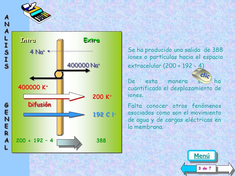 De esta manera se ha cuantificado el desplazamiento de iones.