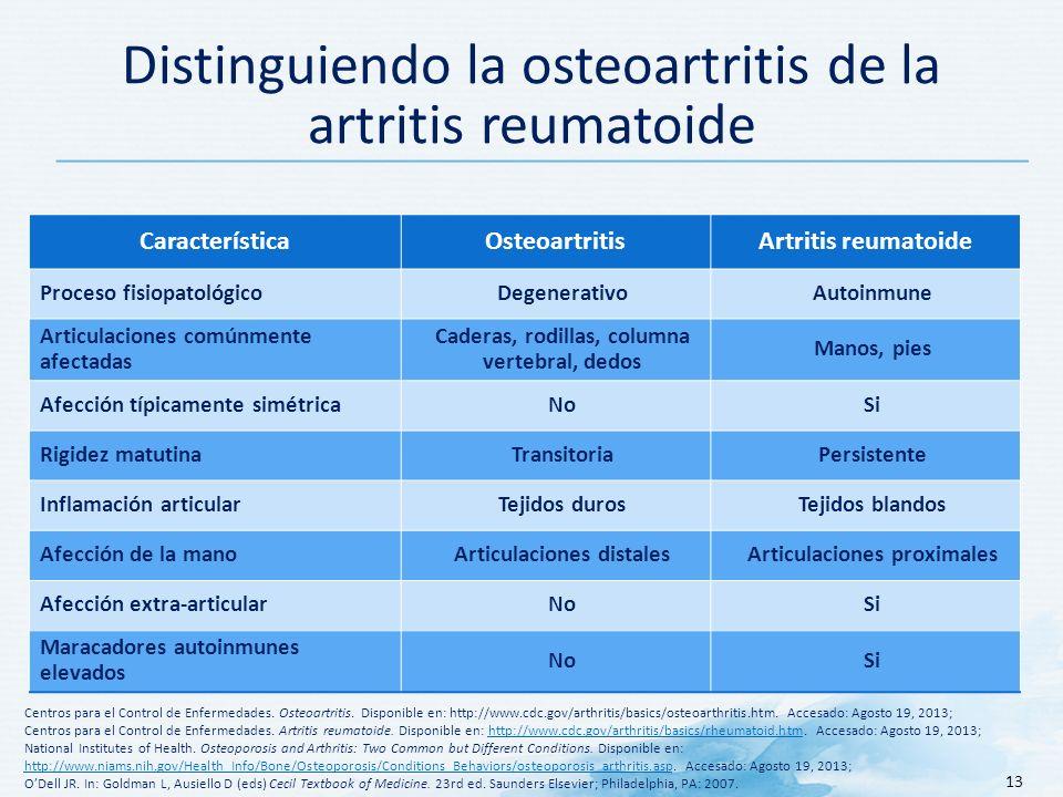 Distinguiendo la osteoartritis de la artritis reumatoide