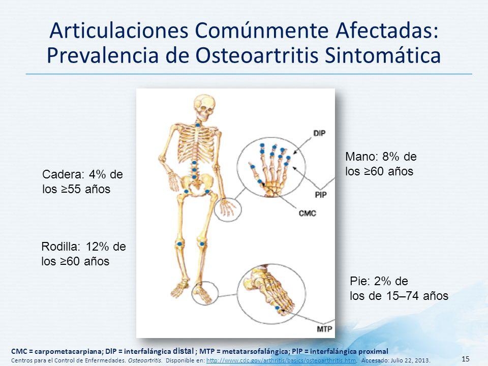 Articulaciones Comúnmente Afectadas: Prevalencia de Osteoartritis Sintomática
